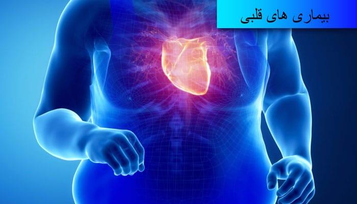 درمان چاقی با جراحی و حذف عوارض قلبی
